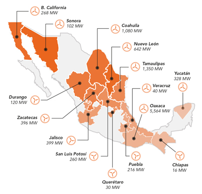 mexico-wind-power-seyses